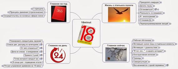 Скорочтение - как научиться быстро читать 18 минут Питера Брегмана